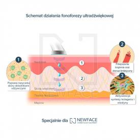 Aparat terapii ultradźwiękowej z darsonwalem H4530 #2