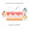 Peeling kawitacyjny ES - 9988 #7